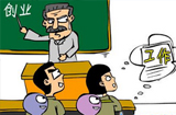 教育创业项目