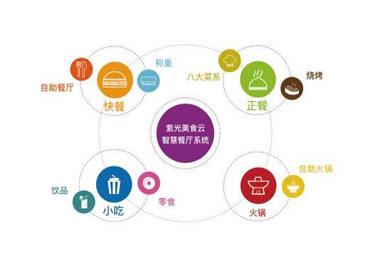 2018年第4届中国上海国际酒店与餐饮供应链博览会