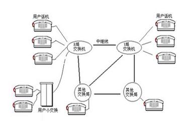 2018第20届工博会暨中国国际无线通信展览会