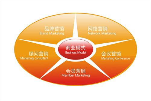 """品牌营销-品牌营销领域-品牌营销平台-淘宝搭建品牌"""""""