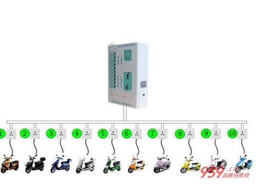 """开投币式电动车充电站让你""""钱""""途无量"""