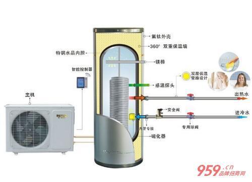 空气能热水器的原理