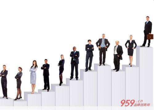创业:团队,应该怎么管?