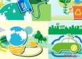 几千元创业可以做哪些节能环保创业项目