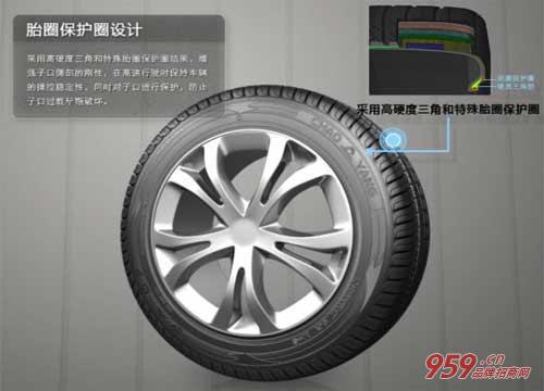 2018各大知名品牌汽车轮胎推荐介绍!