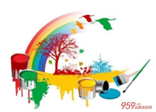 油漆行业市场前景