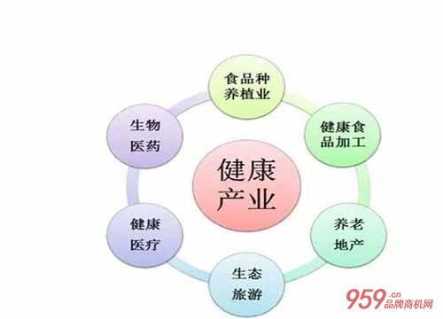 在天津做什么生意好?天津10万元投资什么生意挣钱?