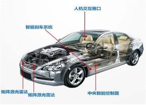 中汽卡邦汽车智能防撞怎么加盟
