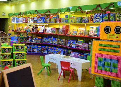 玩具店市场