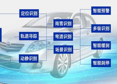 中汽卡邦汽车智能防撞系统
