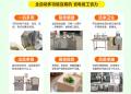 豆腐机加盟哪个牌子好 加盟豆乡人家花生豆腐机稳占市场